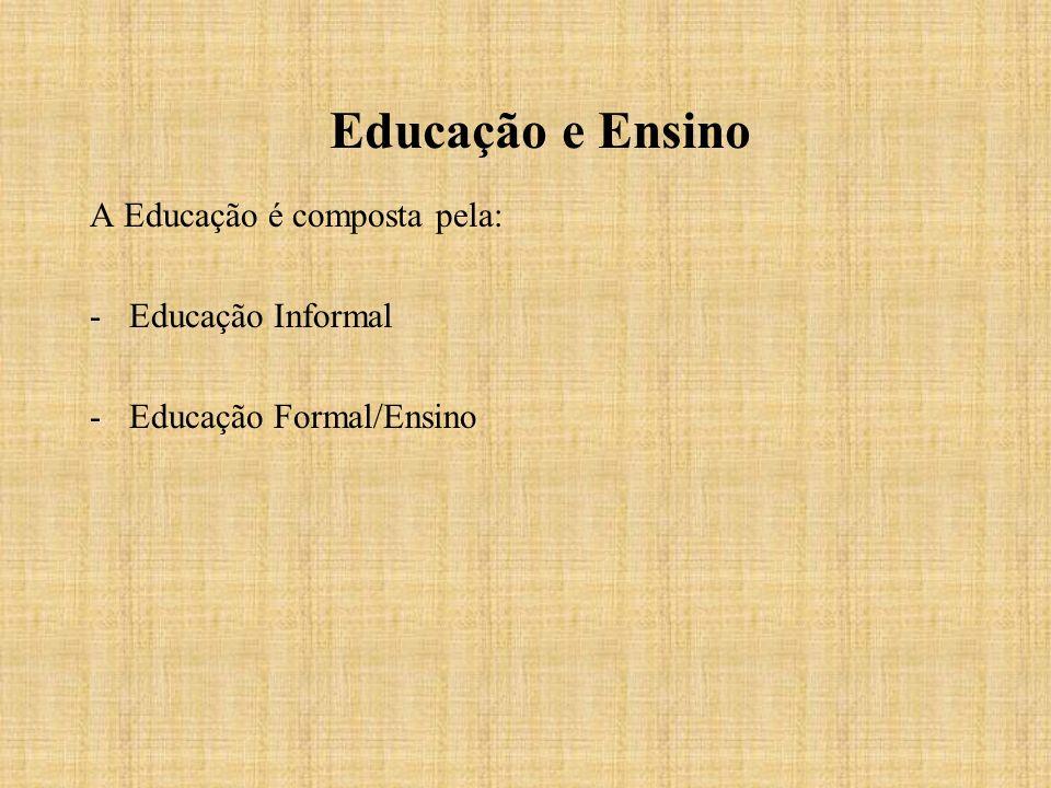 Educação e Ensino A Educação é composta pela: -Educação Informal -Educação Formal/Ensino