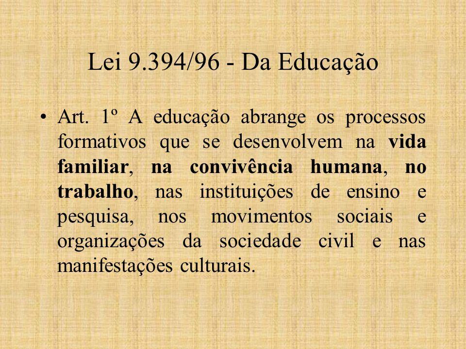 Lei 9.394/96 - Da Educação Art. 1º A educação abrange os processos formativos que se desenvolvem na vida familiar, na convivência humana, no trabalho,