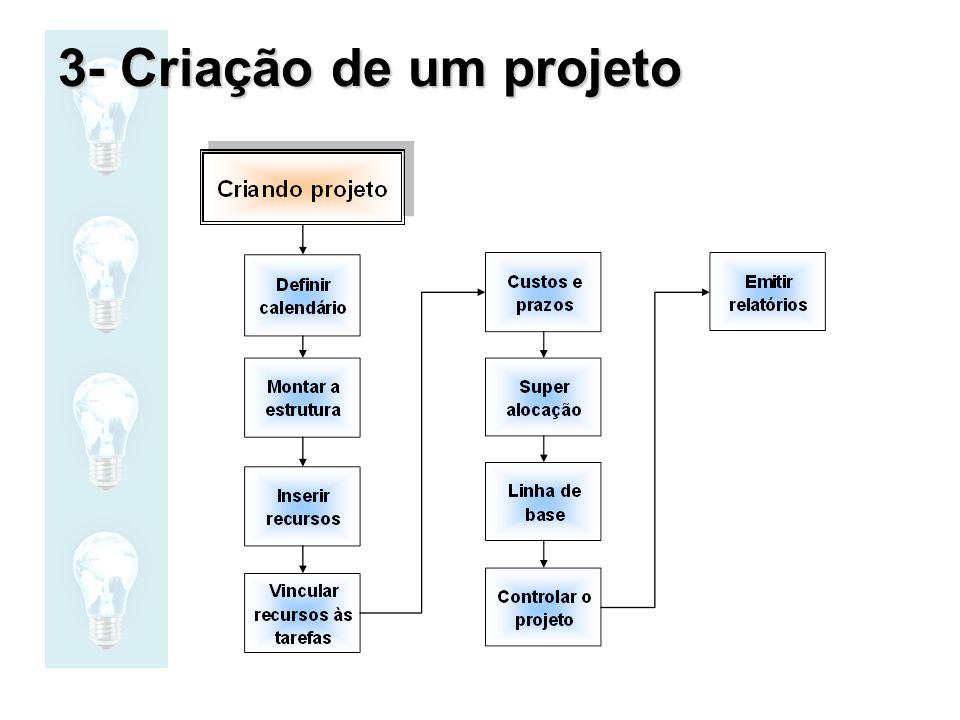 3- Criação de um projeto