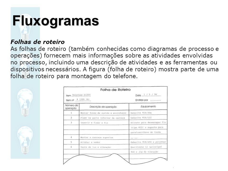 Folhas de roteiro As folhas de roteiro (também conhecidas como diagramas de processo e operações) fornecem mais informações sobre as atividades envolv