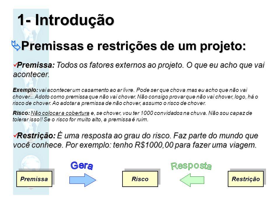 Premissas e restrições de um projeto: Premissas e restrições de um projeto: Premissa: Todos os fatores externos ao projeto. O que eu acho que vai acon