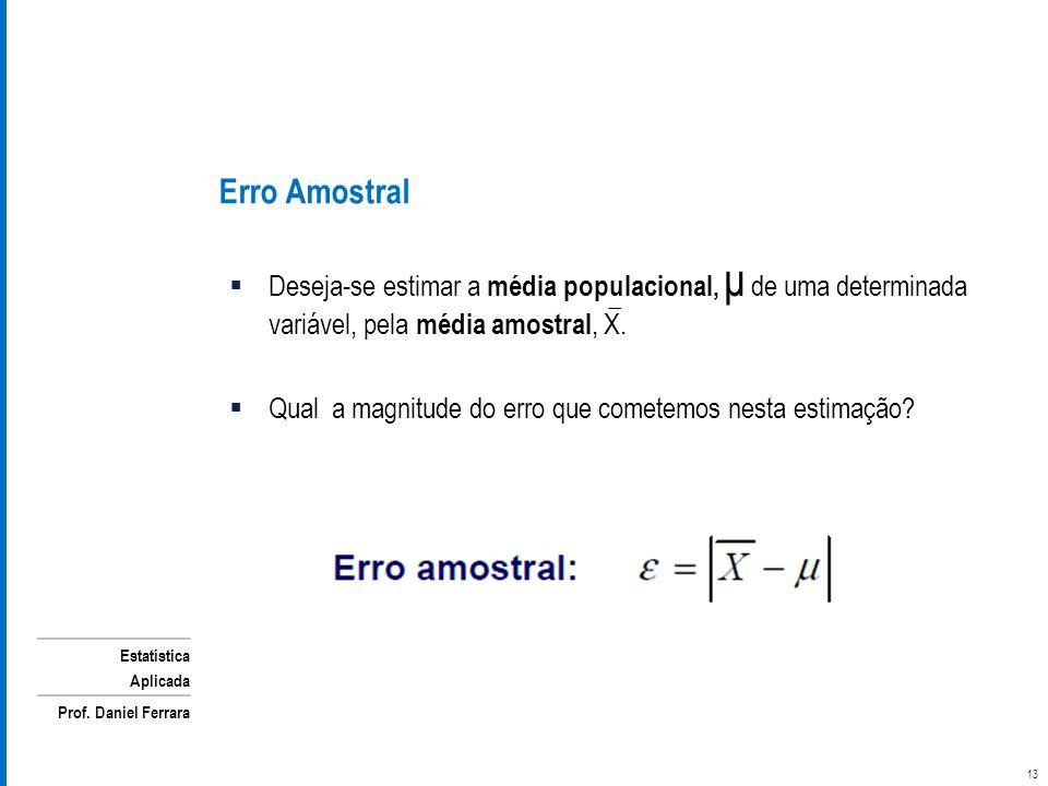 Estatística Aplicada Prof. Daniel Ferrara Deseja-se estimar a média populacional, μ de uma determinada variável, pela média amostral, X. Qual a magnit