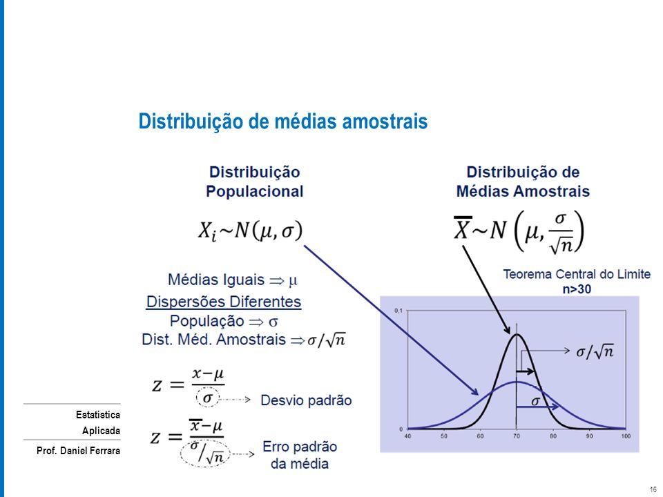 Estatística Aplicada Prof. Daniel Ferrara Distribuição de médias amostrais 16