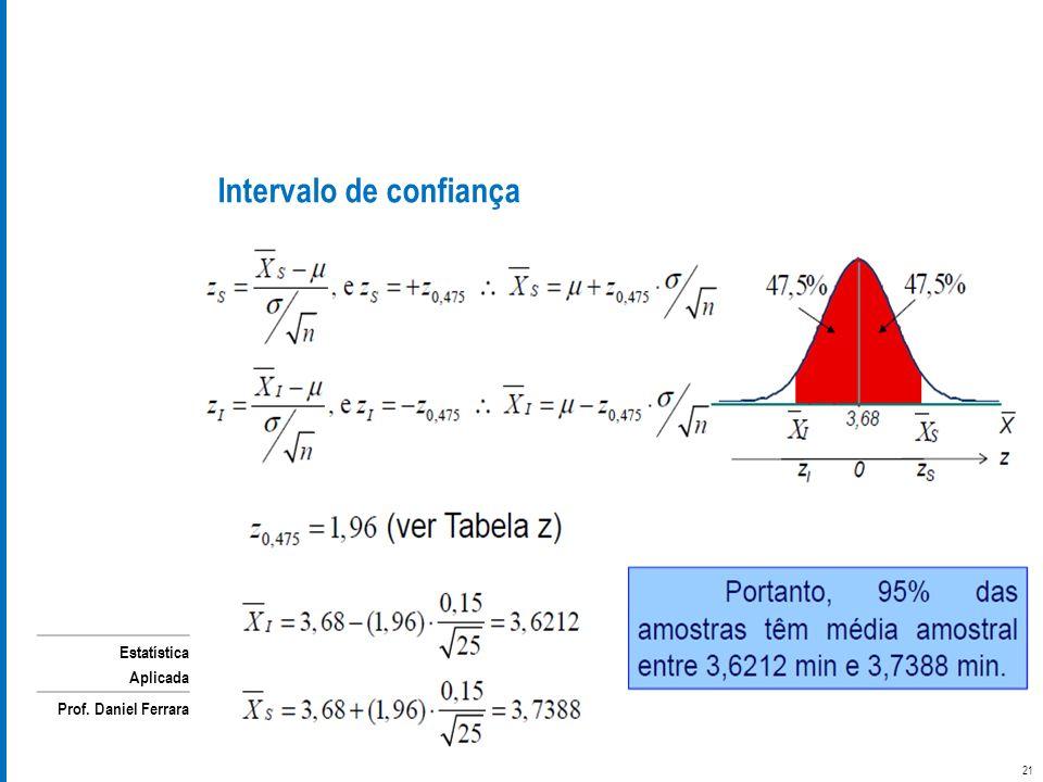 Estatística Aplicada Prof. Daniel Ferrara Intervalo de confiança 21