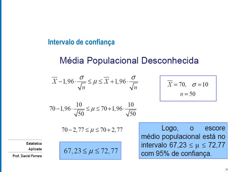 Estatística Aplicada Prof. Daniel Ferrara Intervalo de confiança 24