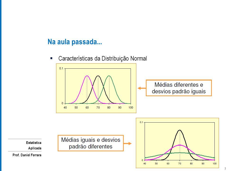 Estatística Aplicada Prof. Daniel Ferrara Na aula passada... Características da Distribuição Normal 3