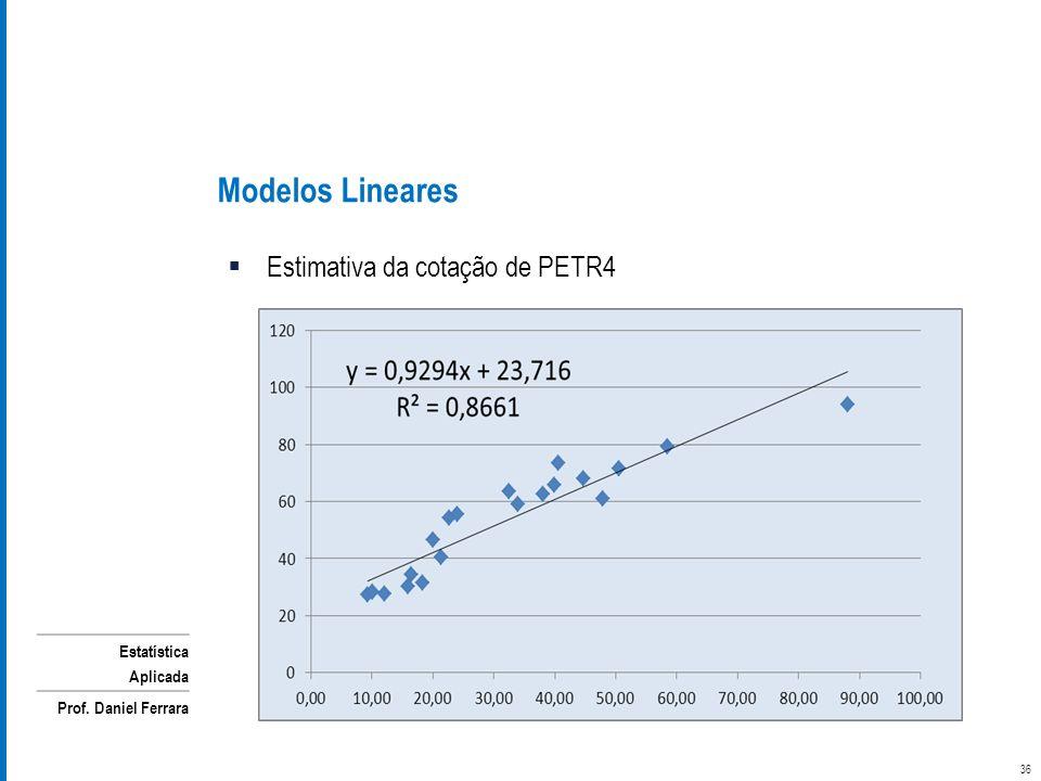 Estatística Aplicada Prof. Daniel Ferrara Estimativa da cotação de PETR4 Modelos Lineares 36