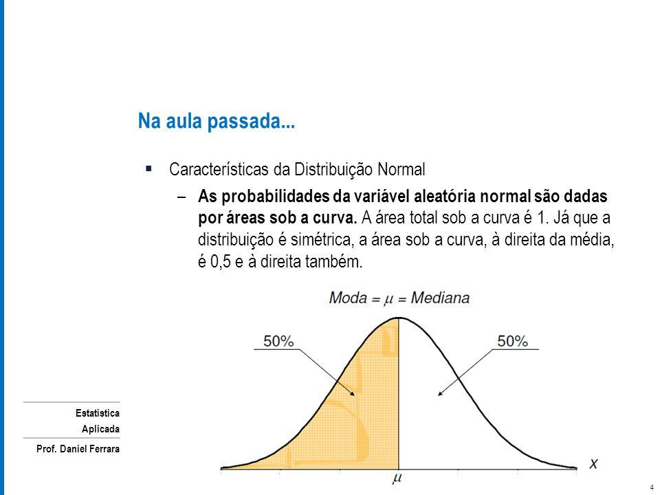 Estatística Aplicada Prof. Daniel Ferrara Na aula passada... Características da Distribuição Normal – As probabilidades da variável aleatória normal s