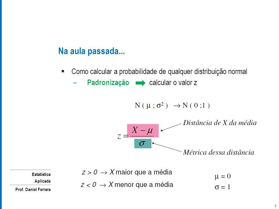 Estatística Aplicada Prof. Daniel Ferrara Como calcular a probabilidade de qualquer distribuição normal – Padronização calcular o valor z Na aula pass