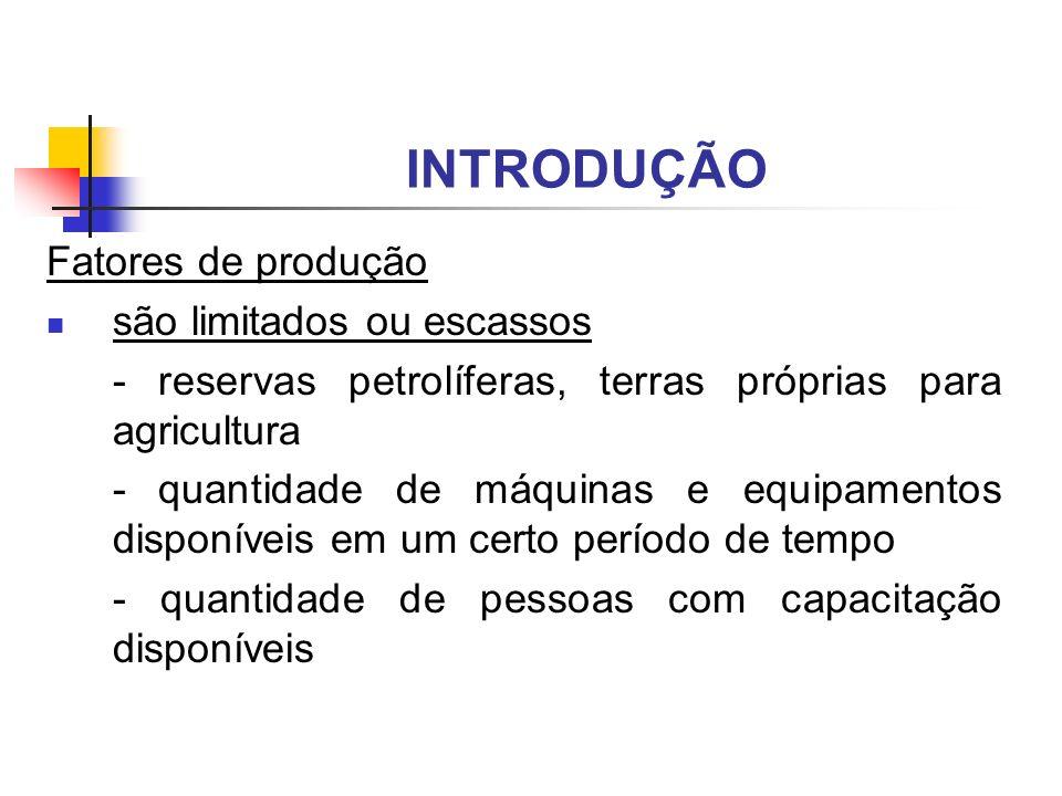 INTRODUÇÃO Fatores de produção são limitados ou escassos - reservas petrolíferas, terras próprias para agricultura - quantidade de máquinas e equipame