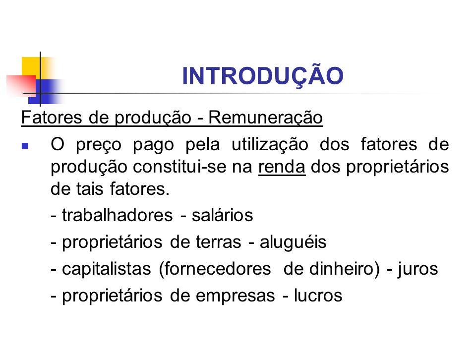 INTRODUÇÃO Fatores de produção - Remuneração O preço pago pela utilização dos fatores de produção constitui-se na renda dos proprietários de tais fato