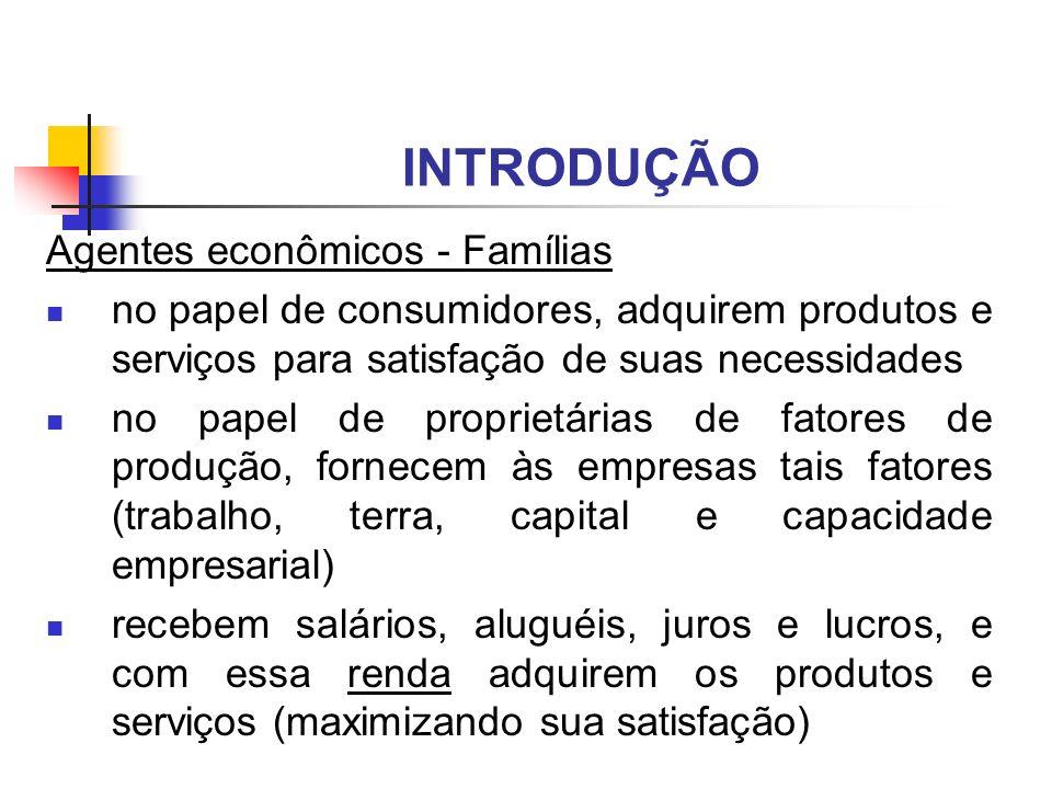 INTRODUÇÃO Agentes econômicos - Famílias no papel de consumidores, adquirem produtos e serviços para satisfação de suas necessidades no papel de propr