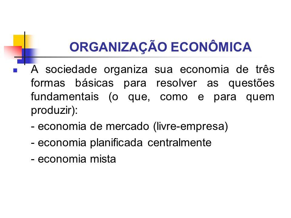 A sociedade organiza sua economia de três formas básicas para resolver as questões fundamentais (o que, como e para quem produzir): - economia de merc