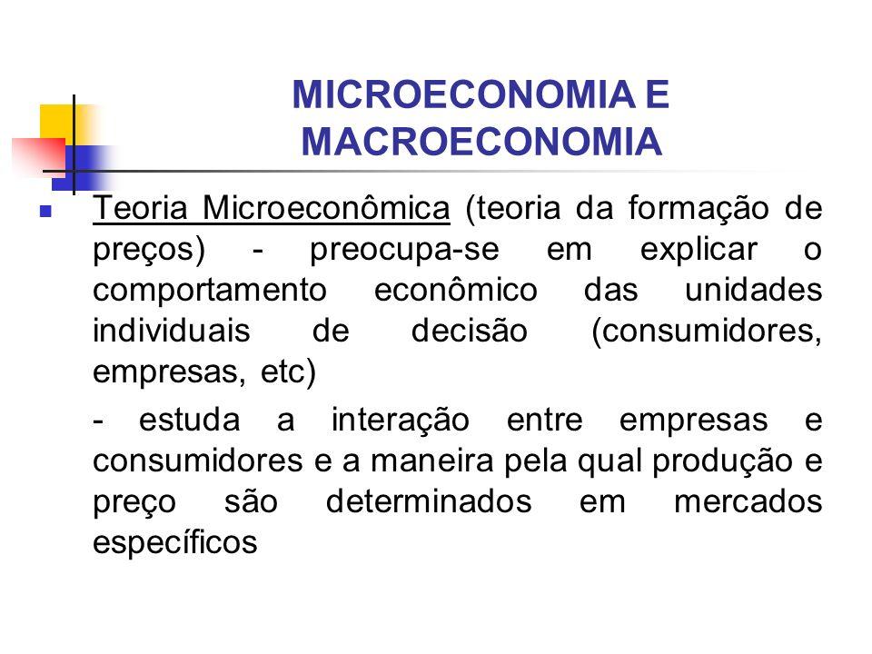 MICROECONOMIA E MACROECONOMIA Teoria Microeconômica (teoria da formação de preços) - preocupa-se em explicar o comportamento econômico das unidades in