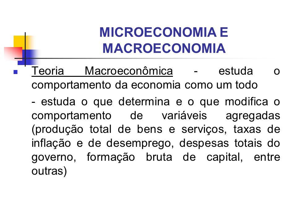 MICROECONOMIA E MACROECONOMIA Teoria Macroeconômica - estuda o comportamento da economia como um todo - estuda o que determina e o que modifica o comp