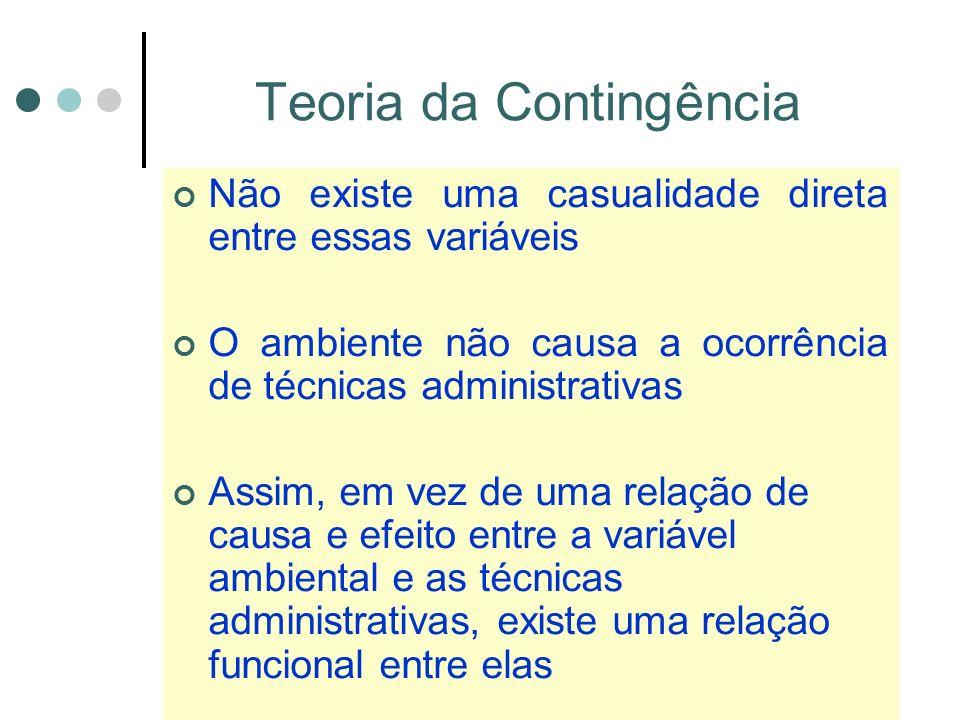 Teoria da Contingência Não existe uma casualidade direta entre essas variáveis O ambiente não causa a ocorrência de técnicas administrativas Assim, em vez de uma relação de causa e efeito entre a variável ambiental e as técnicas administrativas, existe uma relação funcional entre elas