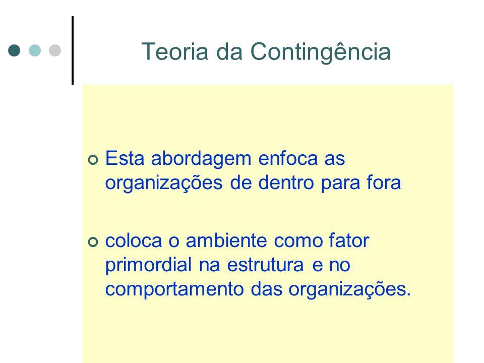 Teoria da Contingência Esta abordagem enfoca as organizações de dentro para fora coloca o ambiente como fator primordial na estrutura e no comportamento das organizações.