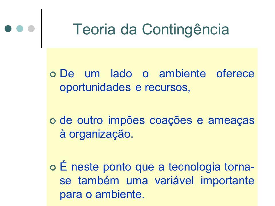 Teoria da Contingência De um lado o ambiente oferece oportunidades e recursos, de outro impões coações e ameaças à organização.