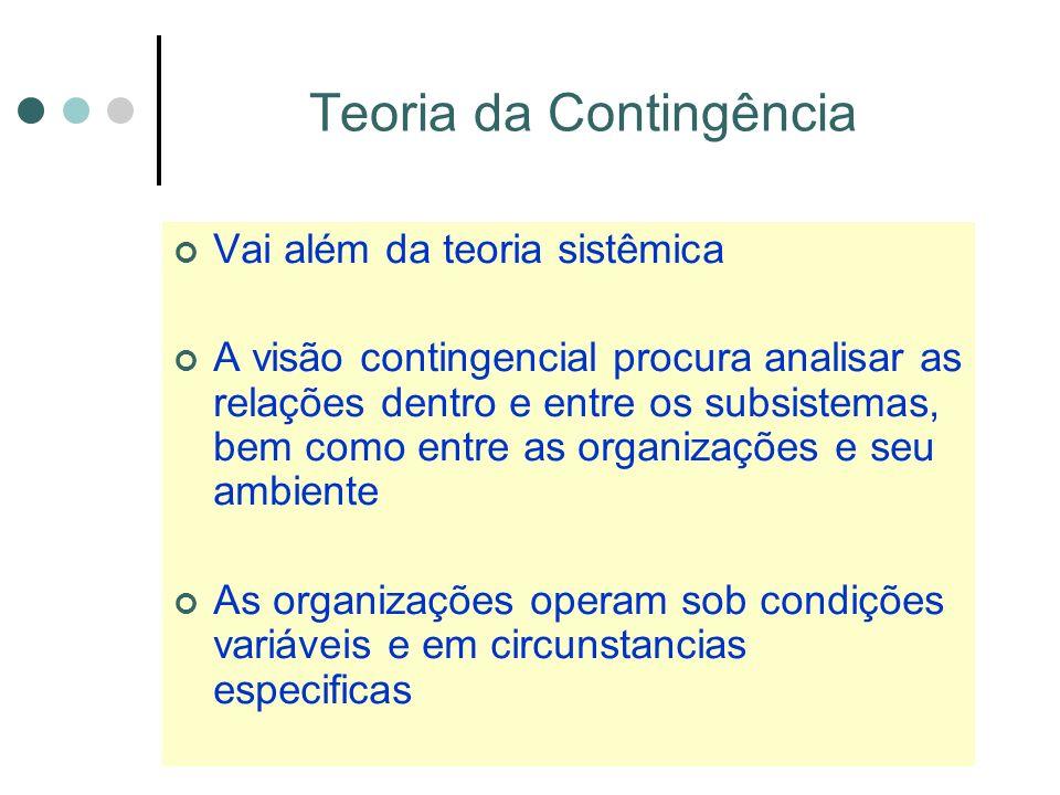 Teoria da Contingência Vai além da teoria sistêmica A visão contingencial procura analisar as relações dentro e entre os subsistemas, bem como entre as organizações e seu ambiente As organizações operam sob condições variáveis e em circunstancias especificas