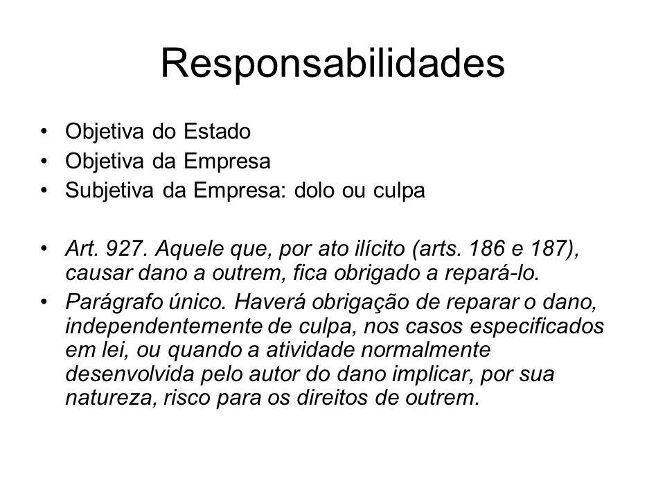 Responsabilidades Objetiva do Estado Objetiva da Empresa Subjetiva da Empresa: dolo ou culpa Art. 927. Aquele que, por ato ilícito (arts. 186 e 187),