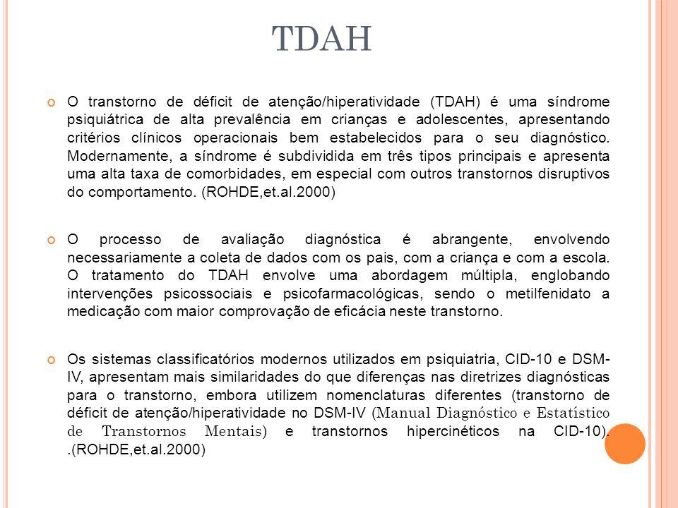 O transtorno de déficit de atenção/hiperatividade (TDAH) é uma síndrome psiquiátrica de alta prevalência em crianças e adolescentes, apresentando critérios clínicos operacionais bem estabelecidos para o seu diagnóstico.