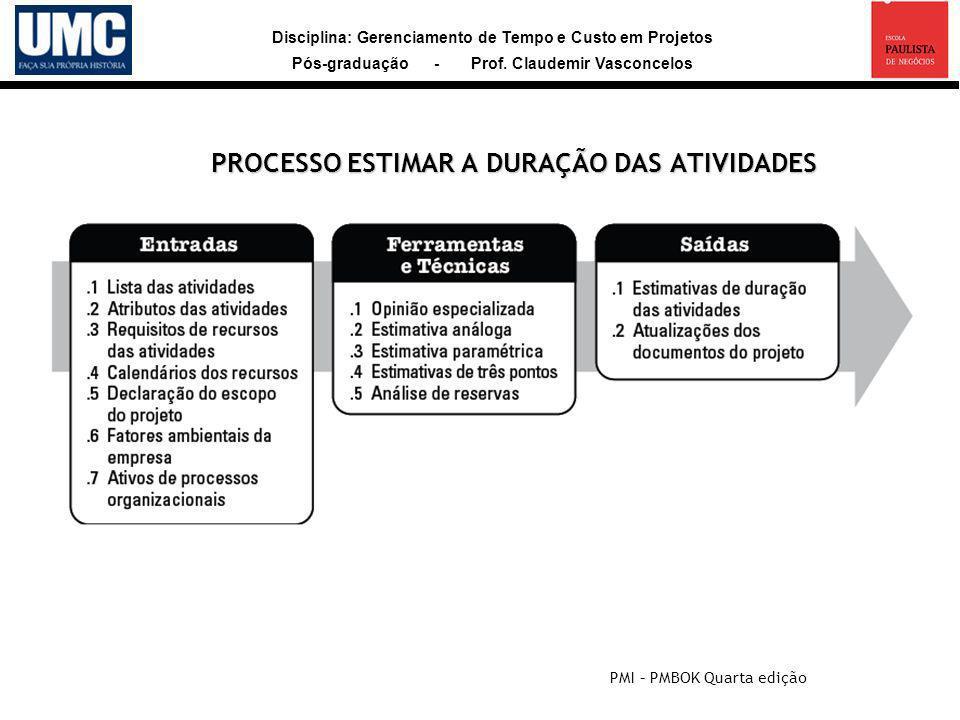 Disciplina: Gerenciamento de Tempo e Custo em Projetos Pós-graduação - Prof. Claudemir Vasconcelos PROCESSO ESTIMAR A DURAÇÃO DAS ATIVIDADES PMI – PMB