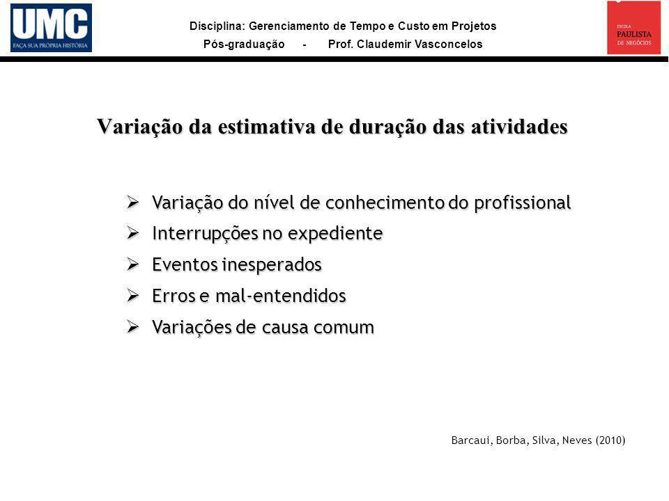 Disciplina: Gerenciamento de Tempo e Custo em Projetos Pós-graduação - Prof. Claudemir Vasconcelos Variação da estimativa de duração das atividades Va