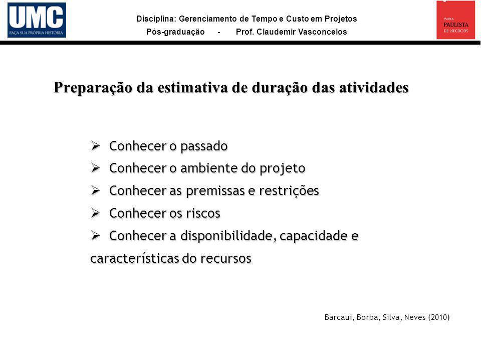 Disciplina: Gerenciamento de Tempo e Custo em Projetos Pós-graduação - Prof. Claudemir Vasconcelos Preparação da estimativa de duração das atividades