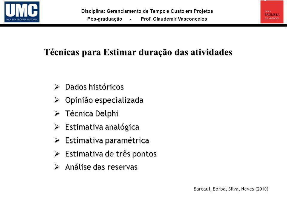 Disciplina: Gerenciamento de Tempo e Custo em Projetos Pós-graduação - Prof. Claudemir Vasconcelos Técnicas para Estimar duração das atividades Dados