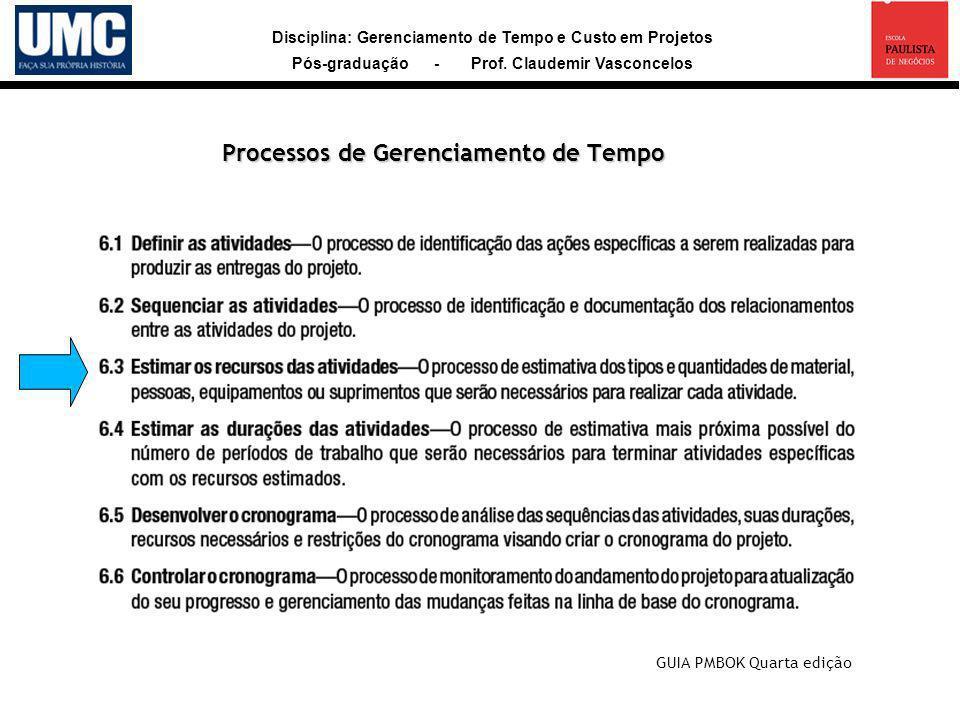 Disciplina: Gerenciamento de Tempo e Custo em Projetos Pós-graduação - Prof. Claudemir Vasconcelos Processos de Gerenciamento de Tempo GUIA PMBOK Quar