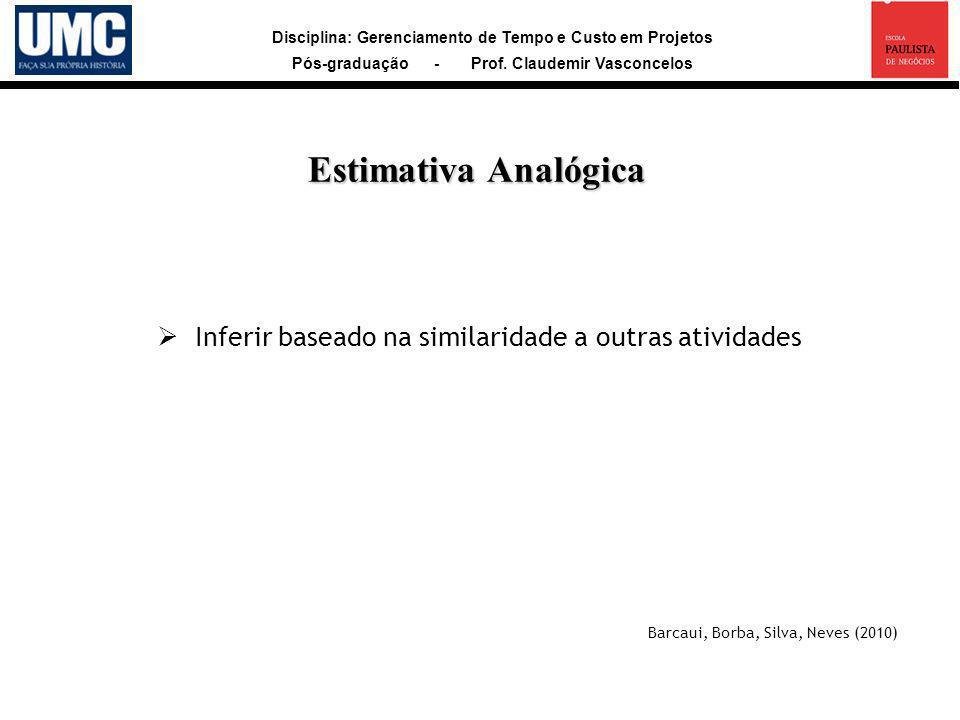 Disciplina: Gerenciamento de Tempo e Custo em Projetos Pós-graduação - Prof. Claudemir Vasconcelos Inferir baseado na similaridade a outras atividades
