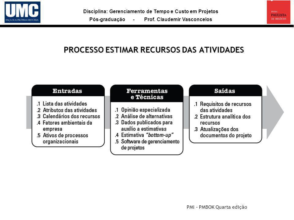 Disciplina: Gerenciamento de Tempo e Custo em Projetos Pós-graduação - Prof. Claudemir Vasconcelos PROCESSO ESTIMAR RECURSOS DAS ATIVIDADES PMI – PMBO
