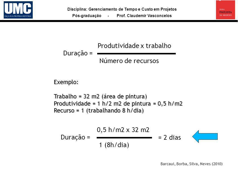 Disciplina: Gerenciamento de Tempo e Custo em Projetos Pós-graduação - Prof. Claudemir Vasconcelos Barcaui, Borba, Silva, Neves (2010) Duração = Produ