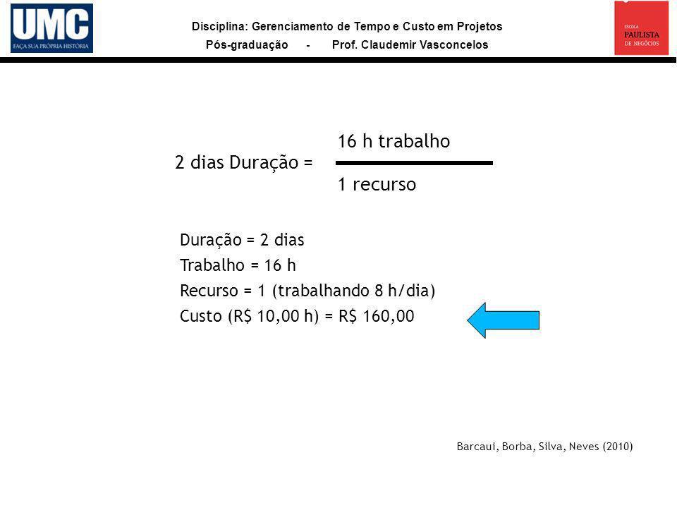 Disciplina: Gerenciamento de Tempo e Custo em Projetos Pós-graduação - Prof. Claudemir Vasconcelos Barcaui, Borba, Silva, Neves (2010) 2 dias Duração
