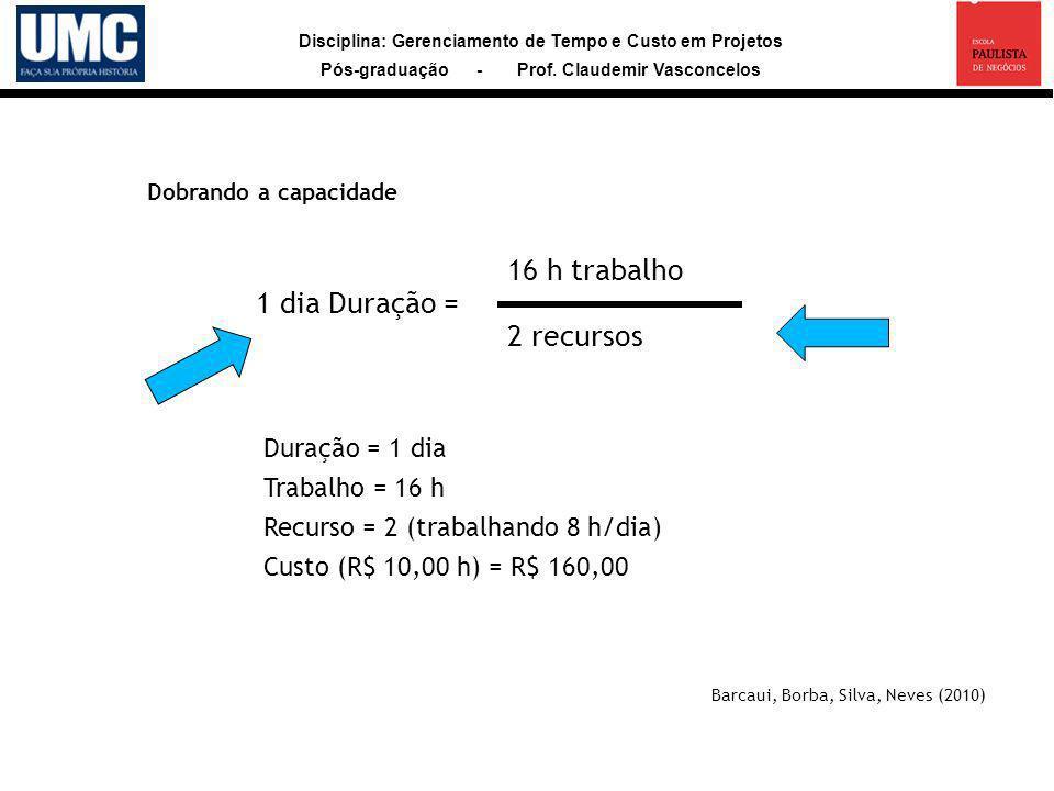 Disciplina: Gerenciamento de Tempo e Custo em Projetos Pós-graduação - Prof. Claudemir Vasconcelos Barcaui, Borba, Silva, Neves (2010) Dobrando a capa