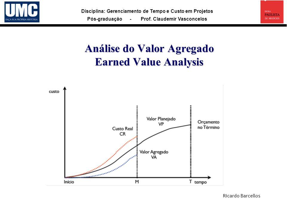 Disciplina: Gerenciamento de Tempo e Custo em Projetos Pós-graduação - Prof. Claudemir Vasconcelos Análise do Valor Agregado Earned Value Analysis Ric