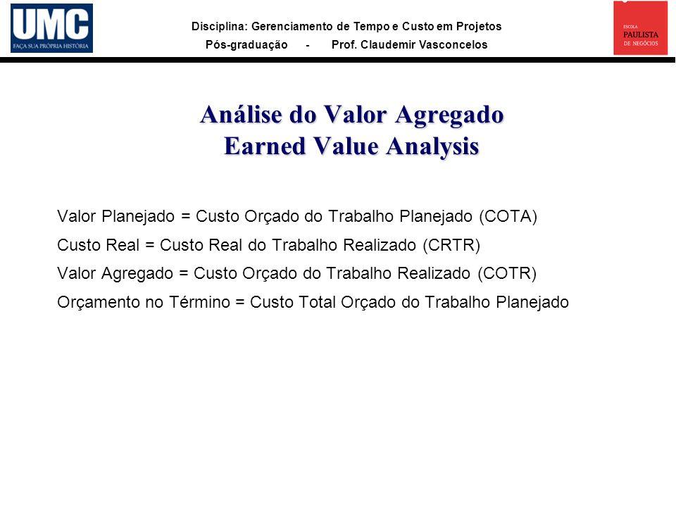 Disciplina: Gerenciamento de Tempo e Custo em Projetos Pós-graduação - Prof. Claudemir Vasconcelos Análise do Valor Agregado Earned Value Analysis Val
