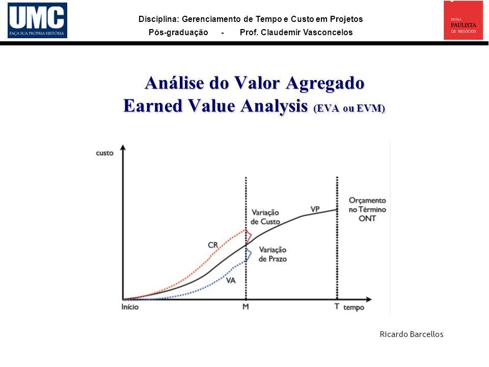Disciplina: Gerenciamento de Tempo e Custo em Projetos Pós-graduação - Prof. Claudemir Vasconcelos Análise do Valor Agregado Earned Value Analysis (EV