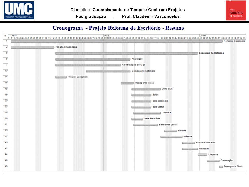 Disciplina: Gerenciamento de Tempo e Custo em Projetos Pós-graduação - Prof. Claudemir Vasconcelos Cronograma - Projeto Reforma de Escritório - Resumo