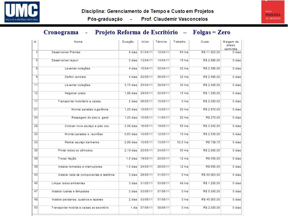 Disciplina: Gerenciamento de Tempo e Custo em Projetos Pós-graduação - Prof. Claudemir Vasconcelos Cronograma - Projeto Reforma de Escritório – Folgas