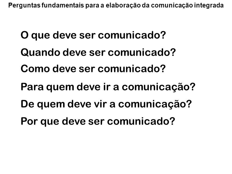 Perguntas fundamentais para a elaboração da comunicação integrada O que deve ser comunicado? Quando deve ser comunicado? Como deve ser comunicado? Par