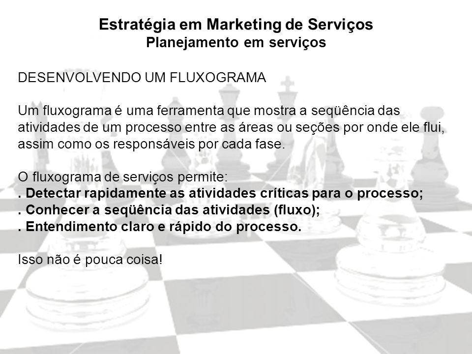 Marketing de Serviços Profa. Camila Krohling Colnago Estratégia em Marketing de Serviços Planejamento em serviços DESENVOLVENDO UM FLUXOGRAMA Um fluxo