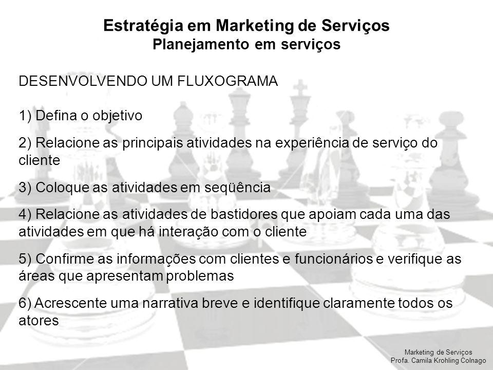 Marketing de Serviços Profa. Camila Krohling Colnago Estratégia em Marketing de Serviços Planejamento em serviços DESENVOLVENDO UM FLUXOGRAMA 1) Defin