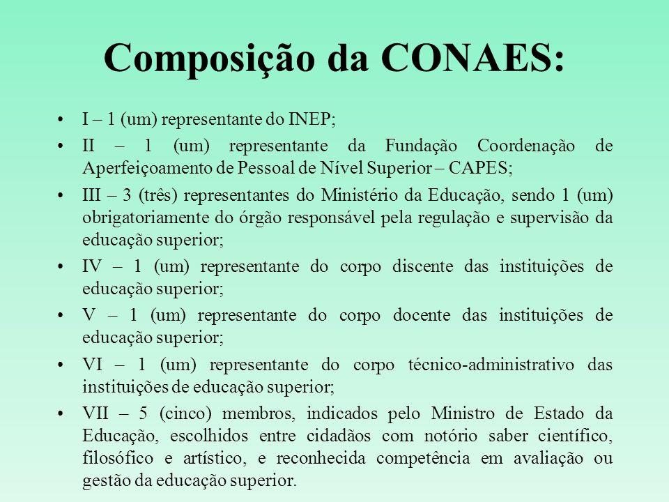 Composição da CONAES: I – 1 (um) representante do INEP; II – 1 (um) representante da Fundação Coordenação de Aperfeiçoamento de Pessoal de Nível Super