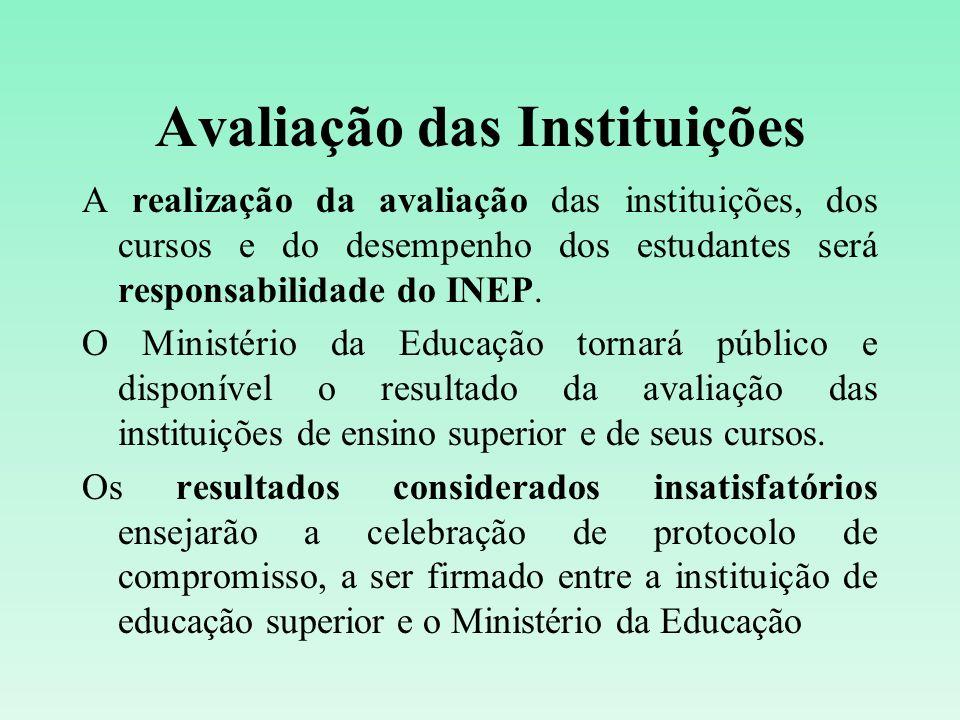Avaliação das Instituições A realização da avaliação das instituições, dos cursos e do desempenho dos estudantes será responsabilidade do INEP. O Mini