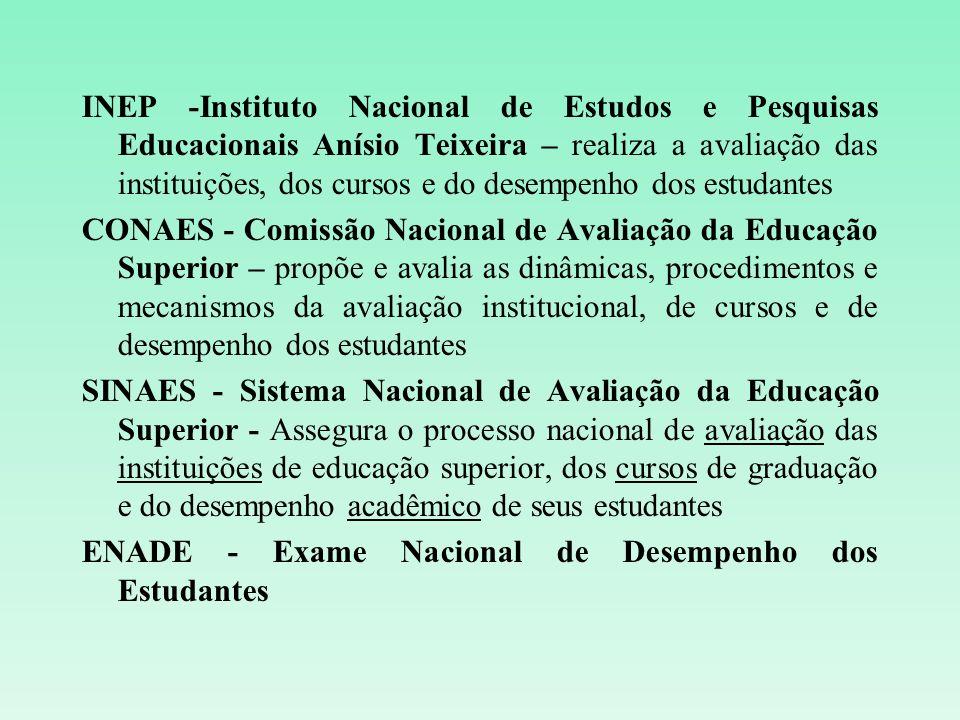 INEP -Instituto Nacional de Estudos e Pesquisas Educacionais Anísio Teixeira – realiza a avaliação das instituições, dos cursos e do desempenho dos es