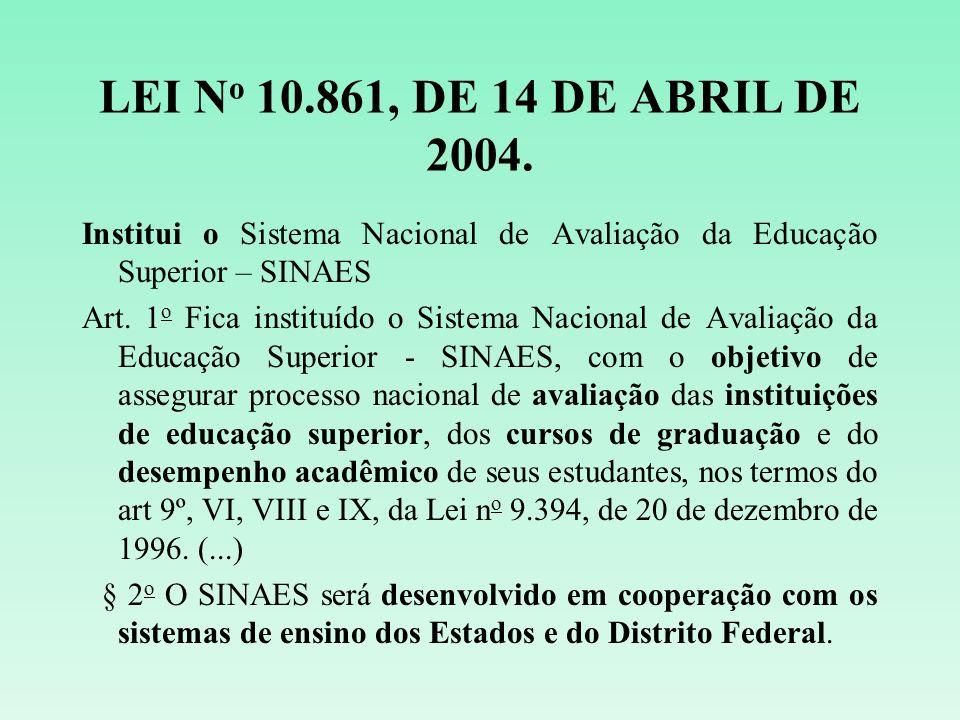 LEI N o 10.861, DE 14 DE ABRIL DE 2004. Institui o Sistema Nacional de Avaliação da Educação Superior – SINAES Art. 1 o Fica instituído o Sistema Naci