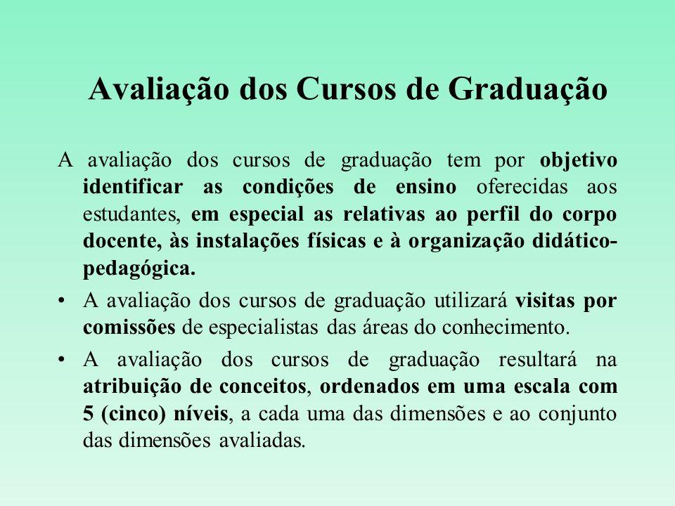 Avaliação dos Cursos de Graduação A avaliação dos cursos de graduação tem por objetivo identificar as condições de ensino oferecidas aos estudantes, e