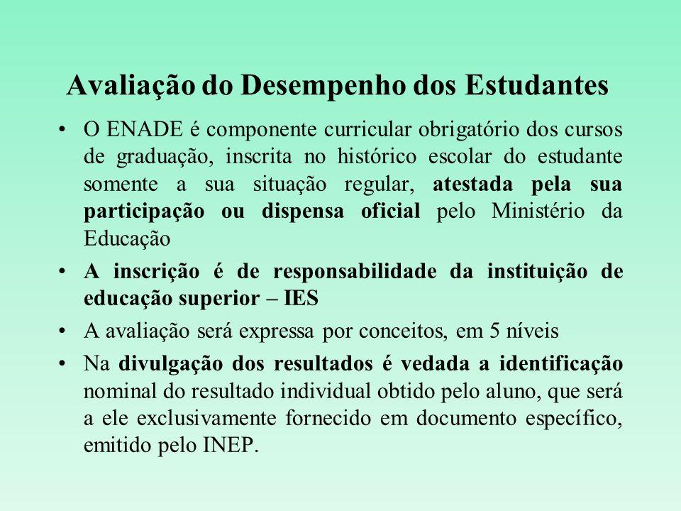 Avaliação do Desempenho dos Estudantes O ENADE é componente curricular obrigatório dos cursos de graduação, inscrita no histórico escolar do estudante