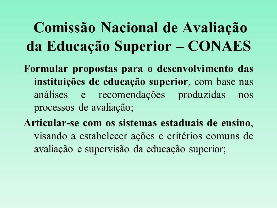 Composição da CONAES: I – 1 (um) representante do INEP; II – 1 (um) representante da Fundação Coordenação de Aperfeiçoamento de Pessoal de Nível Superior – CAPES; III – 3 (três) representantes do Ministério da Educação, sendo 1 (um) obrigatoriamente do órgão responsável pela regulação e supervisão da educação superior; IV – 1 (um) representante do corpo discente das instituições de educação superior; V – 1 (um) representante do corpo docente das instituições de educação superior; VI – 1 (um) representante do corpo técnico-administrativo das instituições de educação superior; VII – 5 (cinco) membros, indicados pelo Ministro de Estado da Educação, escolhidos entre cidadãos com notório saber científico, filosófico e artístico, e reconhecida competência em avaliação ou gestão da educação superior.